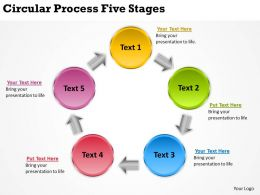 Business Process Consulting Circular Five Stages Powerpoint Slides 0523