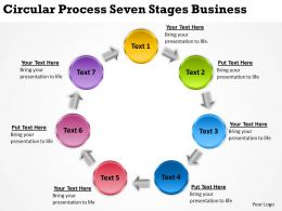 Business Process Consulting Circular Seven Stages Powerpoint Slides 0523