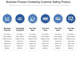 Business Process Contacting Customer Selling Product Taking Orders