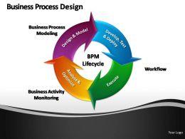 business_process_design_powerpoint_presentation_slides_Slide01