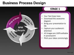 Business Process Design Powerpoint Presentation Slides DB