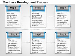 Business Process Development Powerpoint Template Slide
