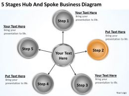 Business Process Diagram 5 Stages Hub And Spoke Powerpoint Templates