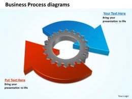 Business Process Diagram 6