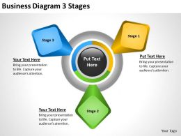 Business Process Diagram Example 3 Stages Powerpoint Templates 0515