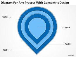 Business Process Diagram Example For Any With Concentric Design Powerpoint Templates