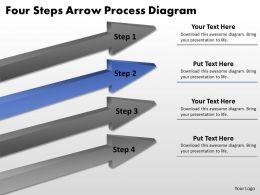 business_process_diagram_examples_four_steps_arrow_powerpoint_slides_Slide03