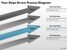 business_process_diagram_examples_four_steps_arrow_powerpoint_slides_Slide04