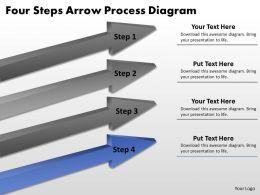 business_process_diagram_examples_four_steps_arrow_powerpoint_slides_Slide05
