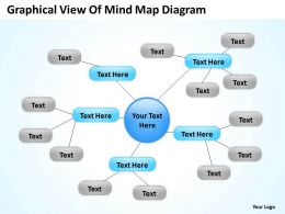 Business Process Diagram Examples Graphical View Of Mind Map Powerpoint Templates