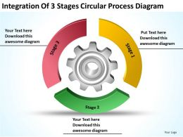 Business Process Diagram Examples Of 3 Stages Circular Powerpoint Slides