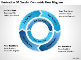 Business Process Diagram Examples Of Circular Concentric Flow Powerpoint Slides
