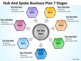 Business Process Diagram Examples Plan 7 Stages Powerpoint Templates PPT Backgrounds For Slides