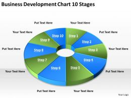 Business Process Diagram Symbols Development Chart 10 Stgaes Powerpoint Slides