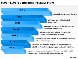Business Process Diagram Symbols Seven Layered Flow Powerpoint Templates 0515