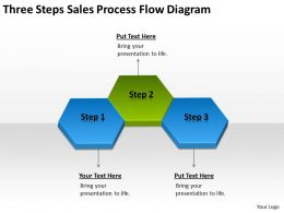 Business Process Diagram Three Steps Sales Flow Powerpoint Slides 0515