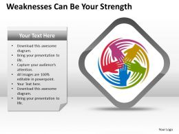 business_process_diagram_visio_weeknesses_can_be_your_strength_powerpoint_templates_0515_Slide01