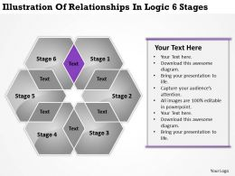 Business Process Diagram Vision Illustration Of Relationships Logic 6 Stages Powerpoint Templates