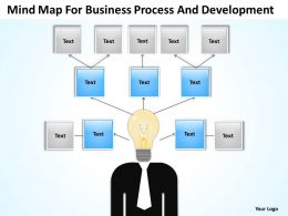 Business Process Diagram Vision Mind Map For Development Powerpoint Templates