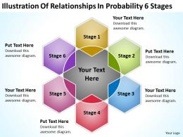 Business Process Diagram Vision Of Relationships Probability 6 Stages Powerpoint Templates