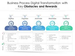 Business Process Digital Transformation With Key Obstacles And Rewards