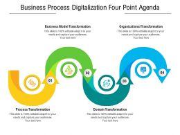 Business Process Digitalization Four Point Agenda