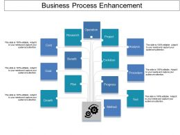 Business Process Enhancement