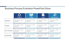 Business Process Evaluation Powerpoint Show