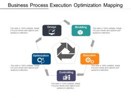 Business Process Execution Optimization Mapping