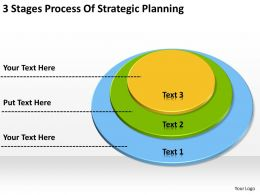Business Process Flow Chart 3 Stages Of Strategic Planning Powerpoint Templates
