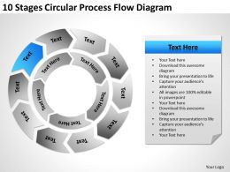 Business Process Flow Chart Example 10 Stages Circular Diagram Powerpoint Slides