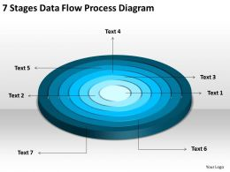 Business Process Flow Chart Example 7 Stages Data Diagram Powerpoint Templates