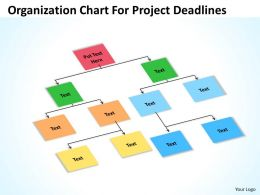 Business Process Flow Chart For Project Deadlines Powerpoint Templates PPT Backgrounds Slides 0515