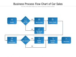 Business Process Flow Chart Of Car Sales