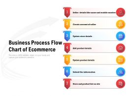 Business Process Flow Chart Of Ecommerce