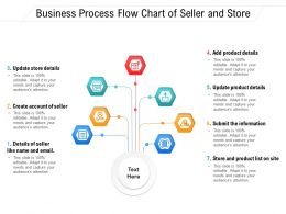 Business Process Flow Chart Of Seller And Store