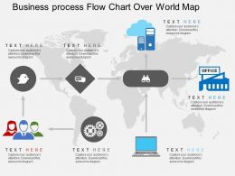 Business Process Flow Chart Over World Map Ppt Presentation Slides