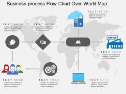 Business Process Flow Chart Over World Map Ppt Presentation Slides