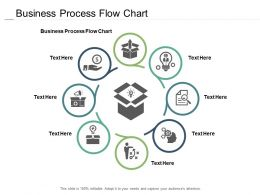 Business Process Flow Chart Ppt Powerpoint Presentation Inspiration Brochure Cpb
