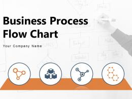 Business Process Flow Chart Product Evaluation Ecommerce Industry Information