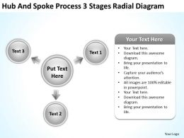 Business Process Flow Diagram Examples And Spoke 3 Stages Radial Powerpoint Slides