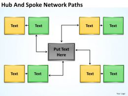 Business Process Flow Diagram Examples Hub And Spoke Network Path Powerpoint Slides