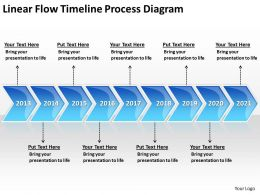 Business Process Flow Diagram Examples Linear Timeline Powerpoint Slides