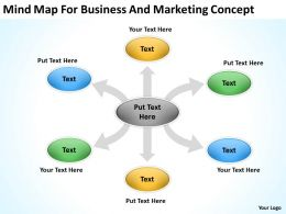 Business Process Flow Diagram Mindmap For And Marketing Concept Powerpoint Slides