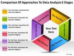 Business Process Flow Diagram Of Approaches To Data Analysis 6 Stages Powerpoint Templates