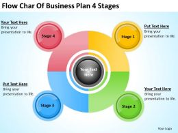 Business Process Flow Diagrams Char Of Plan 4 Stages Powerpoint Slides