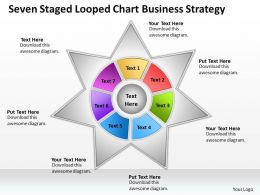 Business Process Flow Diagrams Seven Staged Looped Chart Strategy Powerpoint Templates
