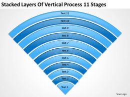 Business Process Flow Diagrams Stacked Layers Of Vertical 11 Stages Powerpoint Slides