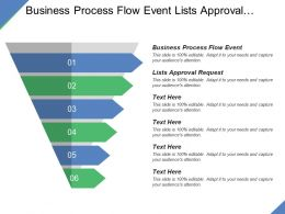 Business Process Flow Event Lists Approval Request Application Composer