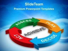 Business Process Flow Presentation Powerpoint Templates Achieve Ppt Slides